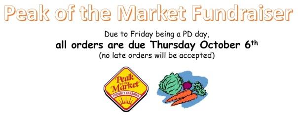 peak-of-market-due-date