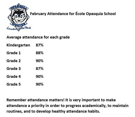 feb-attendance