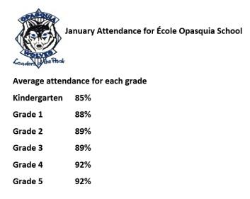 jan-attendance