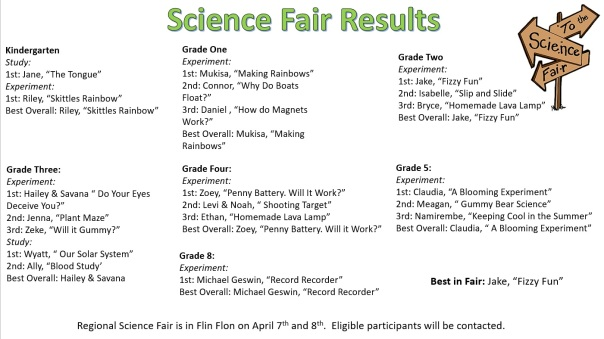 science-fair-results